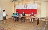 Wyniki głosowania w powiecie niżańskim